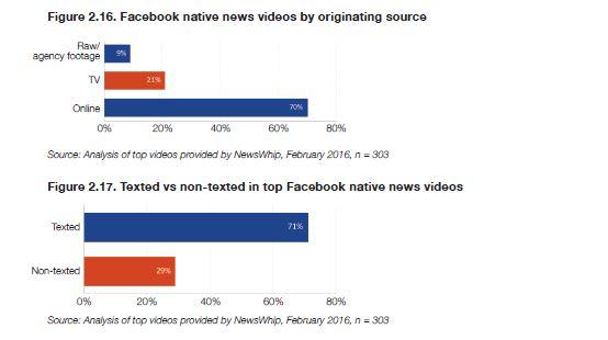 Origen y formato de los vídeos en Facebook