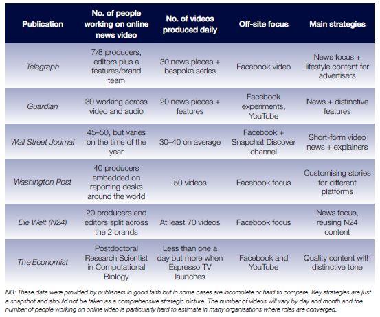 Tabla audiovisual comparativa de periódicos