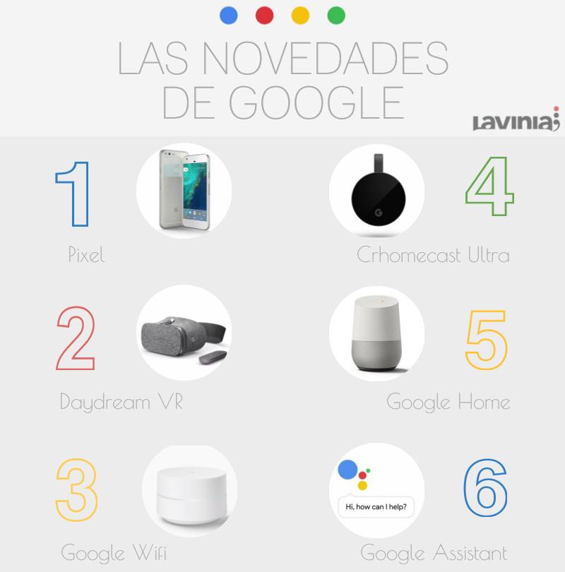 Infografía Las novedades de Google