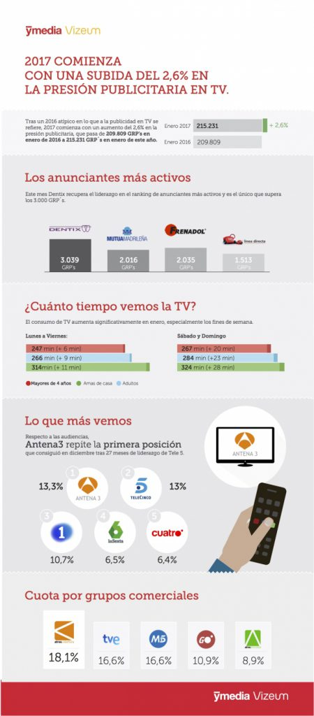 infografia_febrero_v1