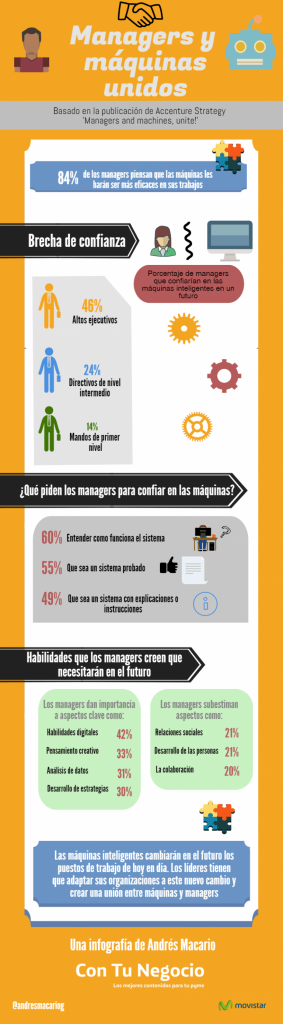 infografia-inteligencia-artificial-personas-compressor-768x2775