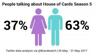 house-of-cards-gender