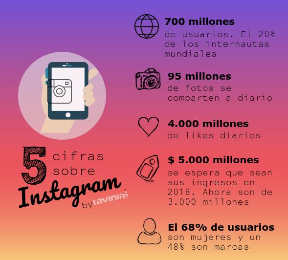 5 cifras sobre Instagram