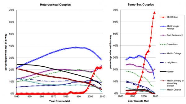 Datos del estudio del MIT